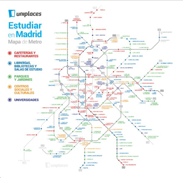 uniplaces-mapa